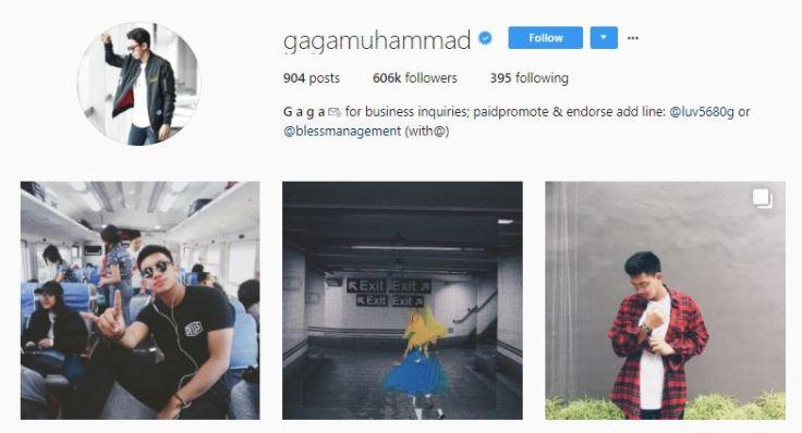 Gaga Muhammad